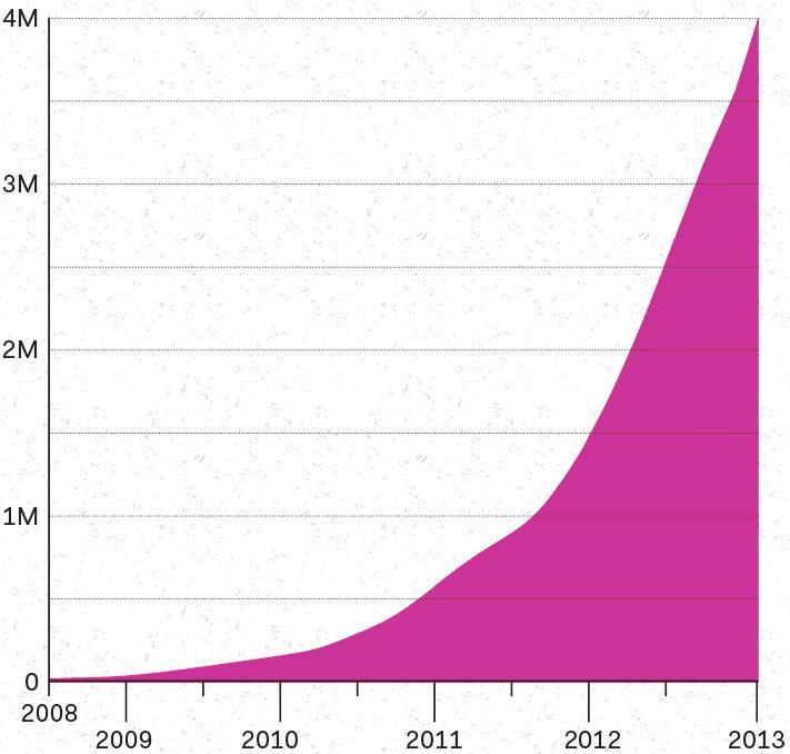 graph-rev.jpg